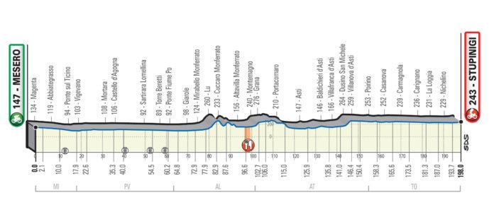 ciclismo percorso milano torino