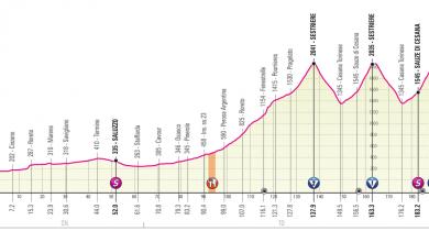Photo of Ciclismo, Giro d'Italia 2020 a Sestriere: tra traffico e maglia Rosa